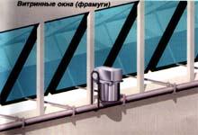 Варианты применения и схема установки привода серии С. Витринные окна, фрамуги.