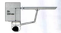 Установочные размеры рычажного привода FAST для распашных ворот.