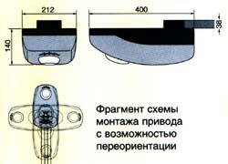 Габаритные размеры привода VER для секционных и подъемно-поворотных ворот.