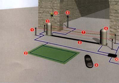 Схема установки цепного барьера CAT.
